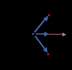 3 2 - Modeling Location — LearnWebGL