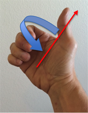 Right-hand-rule for rotation